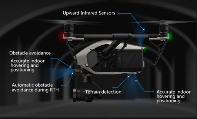 Obstacle avoidance of the Inspire 2